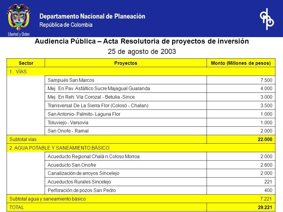 Audiencia Pública – Acta Resolutoria de proyectos de inversión