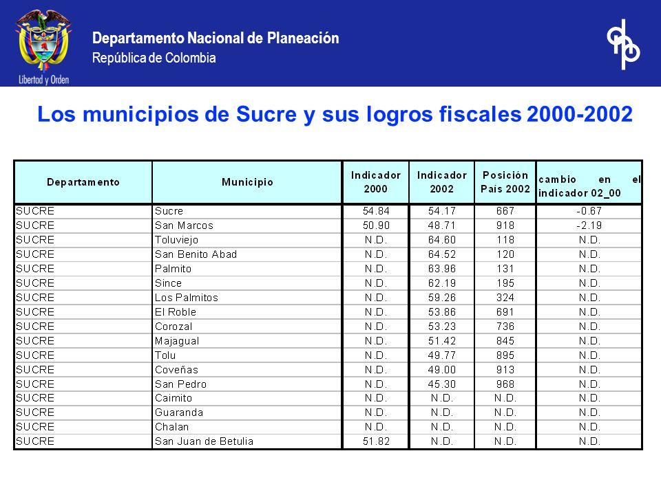 Los municipios de Sucre y sus logros fiscales 2000-2002