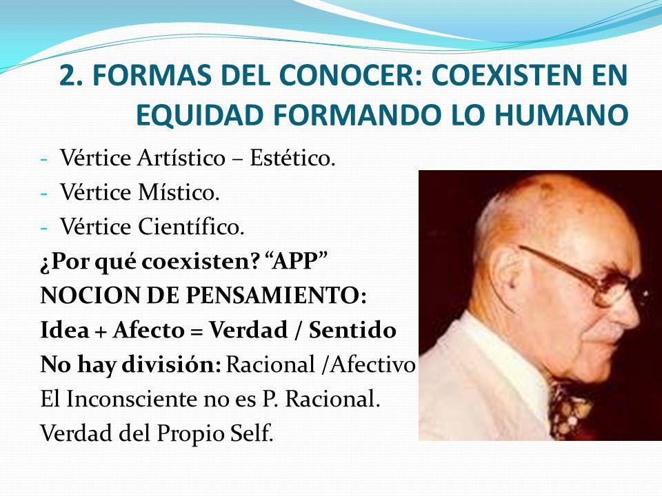 2. FORMAS DEL CONOCER: COEXISTEN EN EQUIDAD FORMANDO LO HUMANO