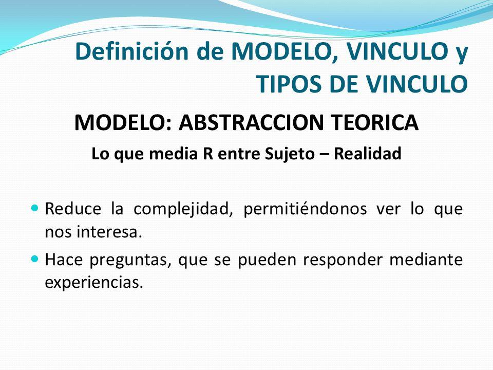 Definición de MODELO, VINCULO y TIPOS DE VINCULO