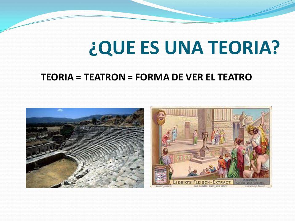 TEORIA = TEATRON = FORMA DE VER EL TEATRO