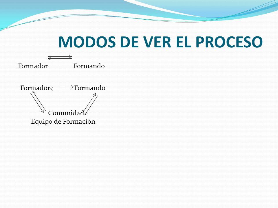 MODOS DE VER EL PROCESO Formador Formando Formador Formando Comunidad