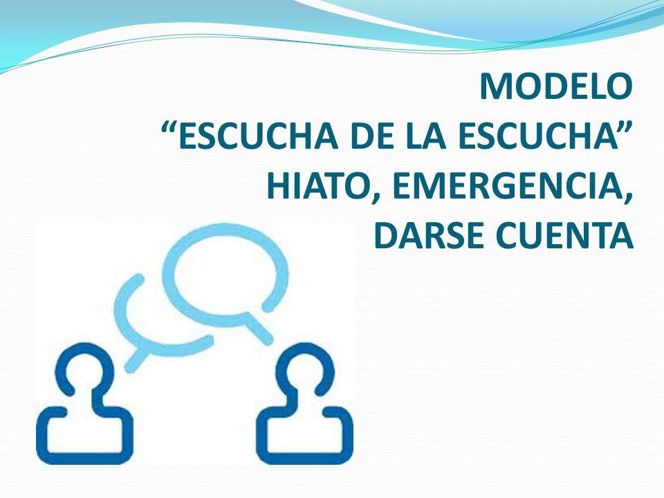 MODELO ESCUCHA DE LA ESCUCHA HIATO, EMERGENCIA, DARSE CUENTA
