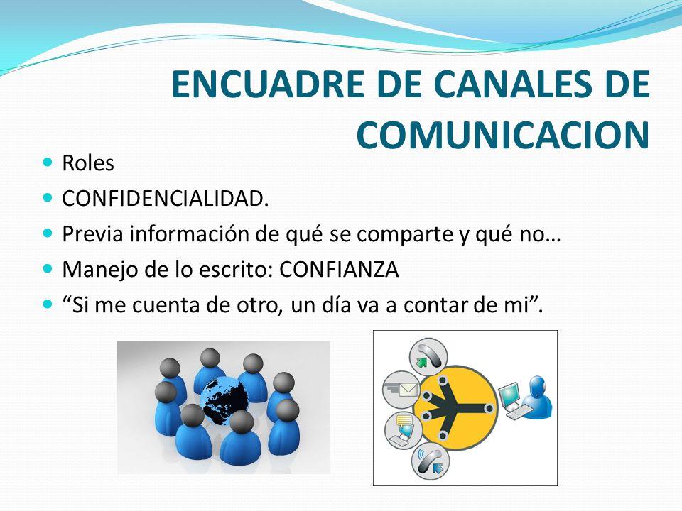 ENCUADRE DE CANALES DE COMUNICACION