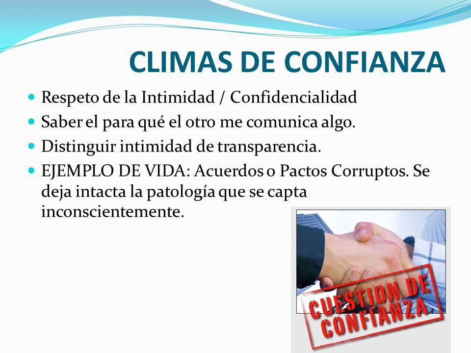 CLIMAS DE CONFIANZA Respeto de la Intimidad / Confidencialidad
