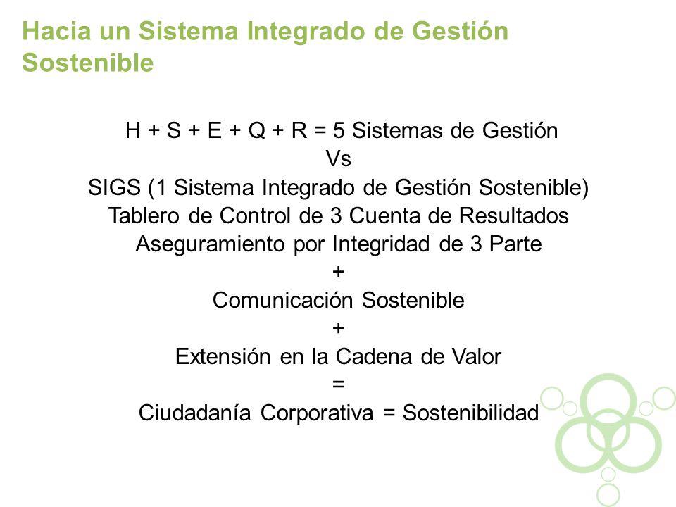 Hacia un Sistema Integrado de Gestión Sostenible