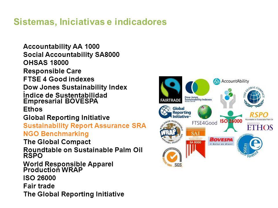 Sistemas, Iniciativas e indicadores
