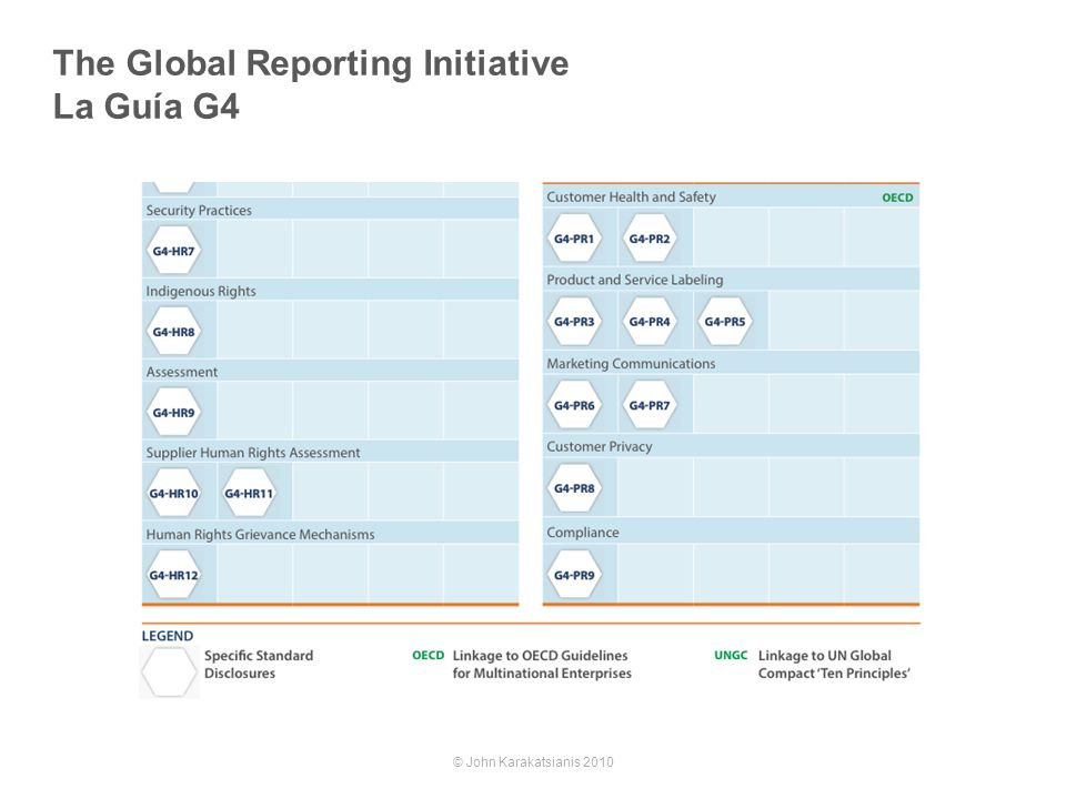 The Global Reporting Initiative La Guía G4