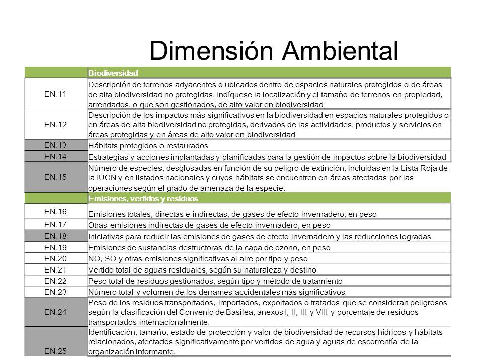 Dimensión Ambiental Biodiversidad EN.11