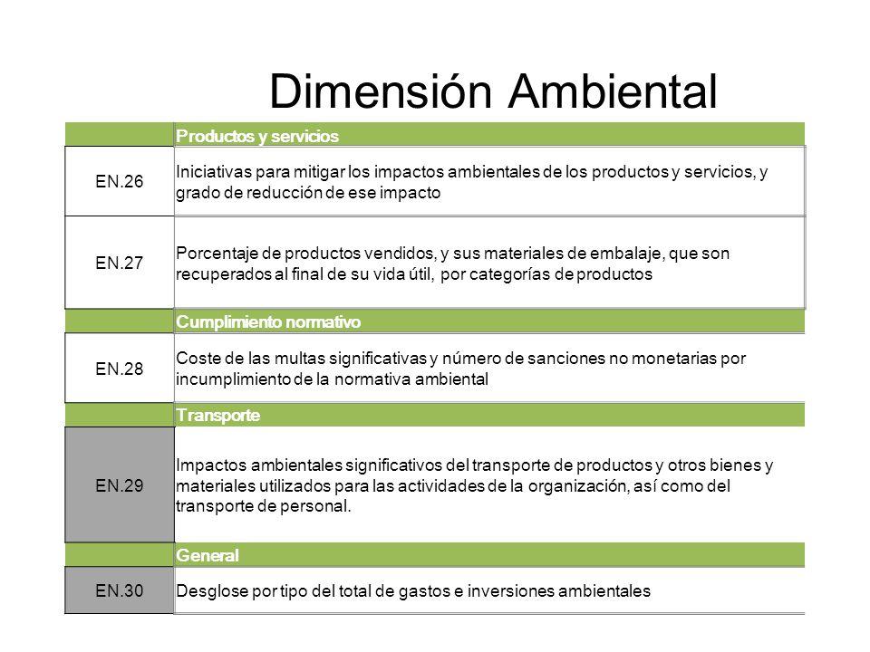 Dimensión Ambiental Productos y servicios EN.26