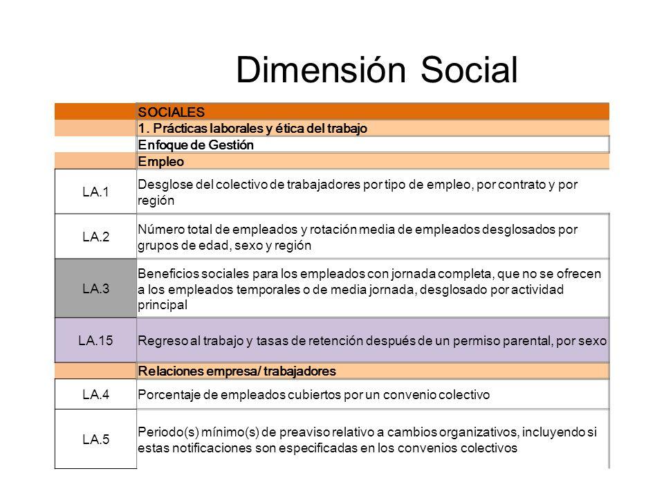 Dimensión Social SOCIALES 1. Prácticas laborales y ética del trabajo