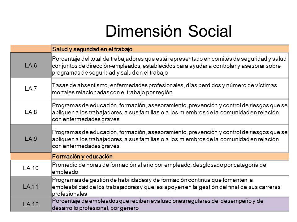 Dimensión Social Salud y seguridad en el trabajo LA.6