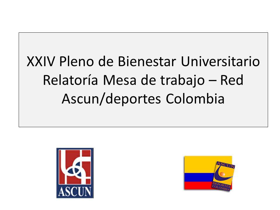 XXIV Pleno de Bienestar Universitario Relatoría Mesa de trabajo – Red Ascun/deportes Colombia