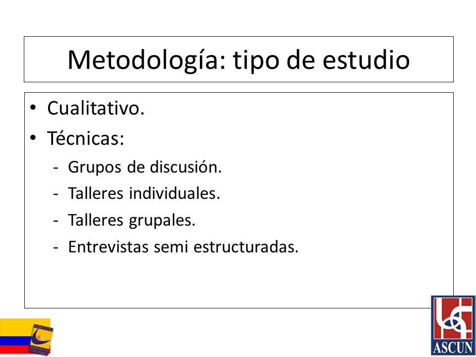 Metodología: tipo de estudio