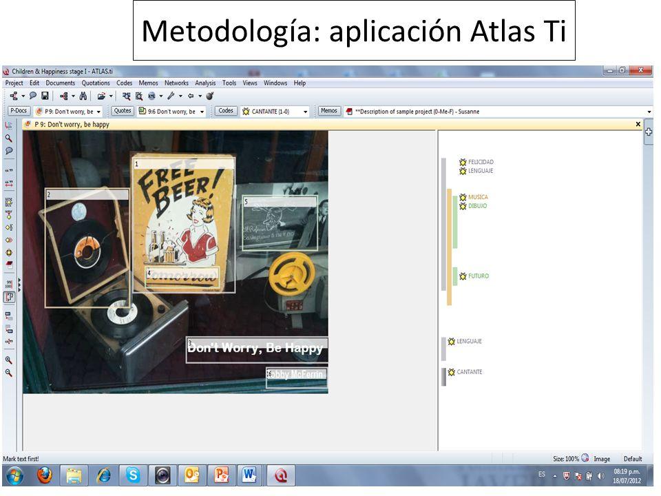 Metodología: aplicación Atlas Ti