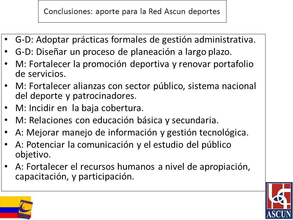 Conclusiones: aporte para la Red Ascun deportes