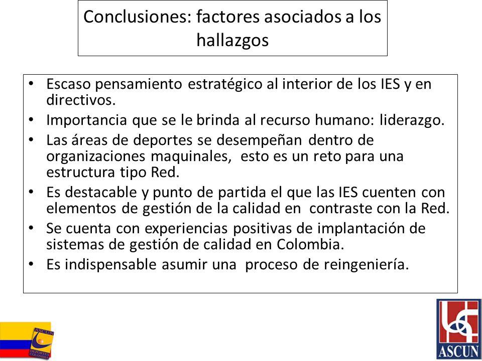 Conclusiones: factores asociados a los hallazgos