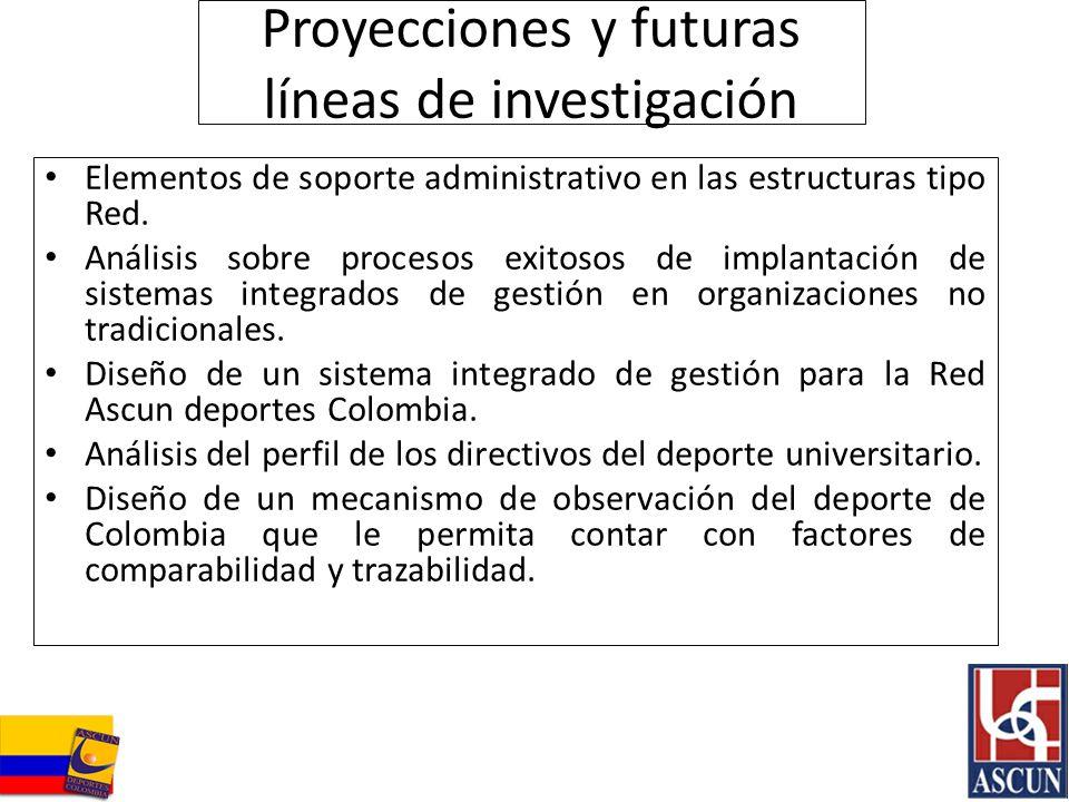 Proyecciones y futuras líneas de investigación