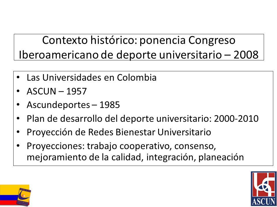 Contexto histórico: ponencia Congreso Iberoamericano de deporte universitario – 2008