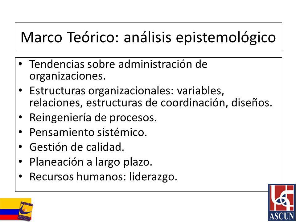 Marco Teórico: análisis epistemológico