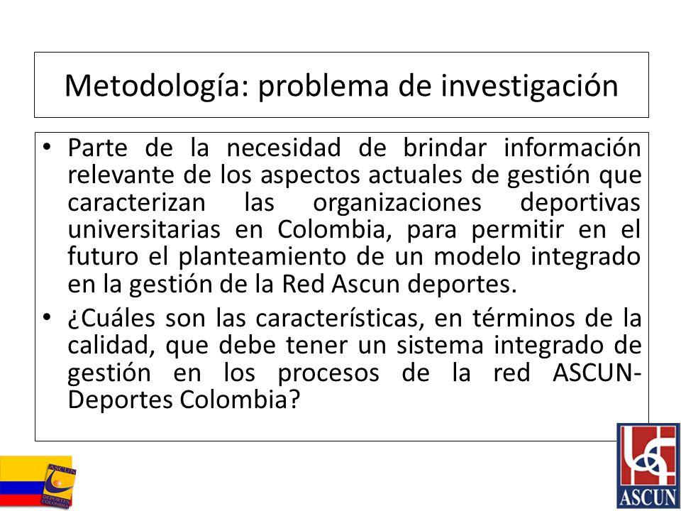 Metodología: problema de investigación