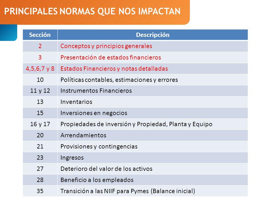 PRINCIPALES NORMAS QUE NOS IMPACTAN