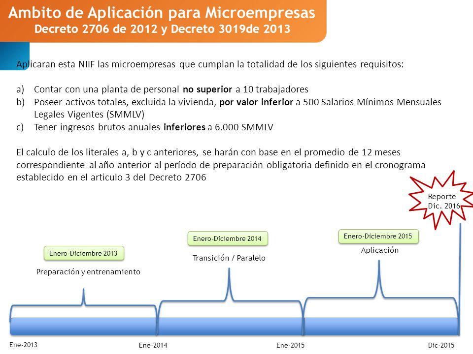 Ambito de Aplicación para Microempresas Decreto 2706 de 2012 y Decreto 3019de 2013