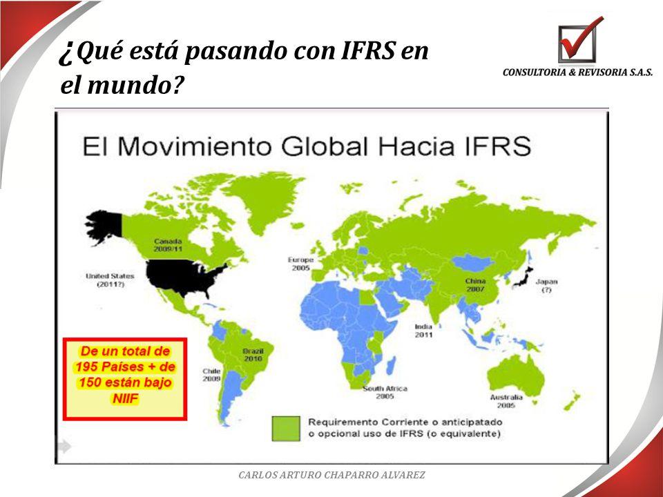 ¿Qué está pasando con IFRS en el mundo
