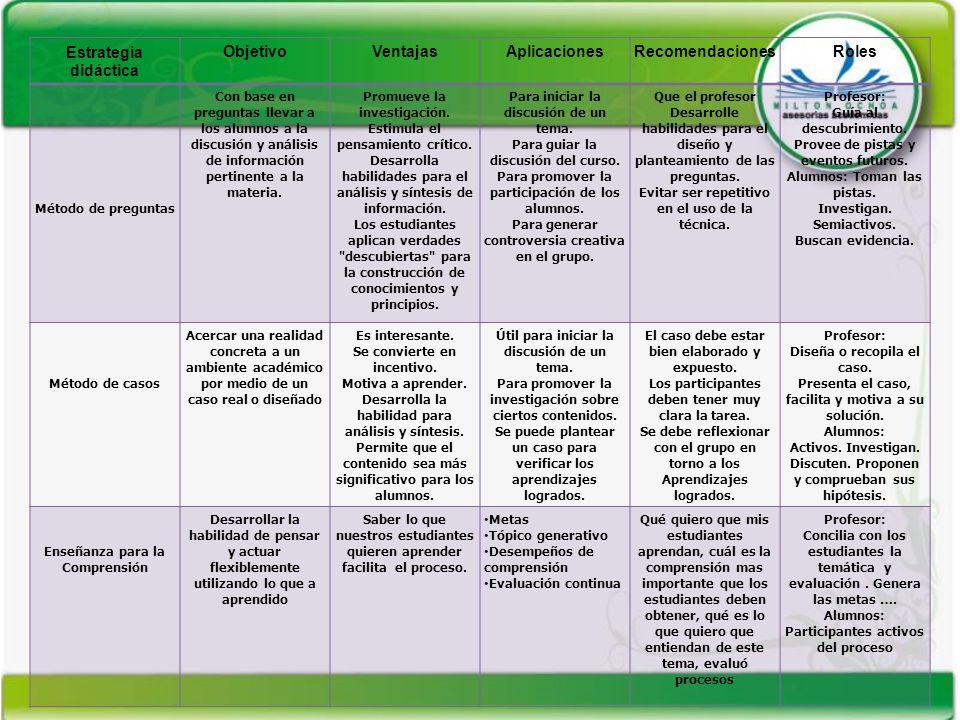 Enseñanza para la Comprensión Participantes activos del proceso