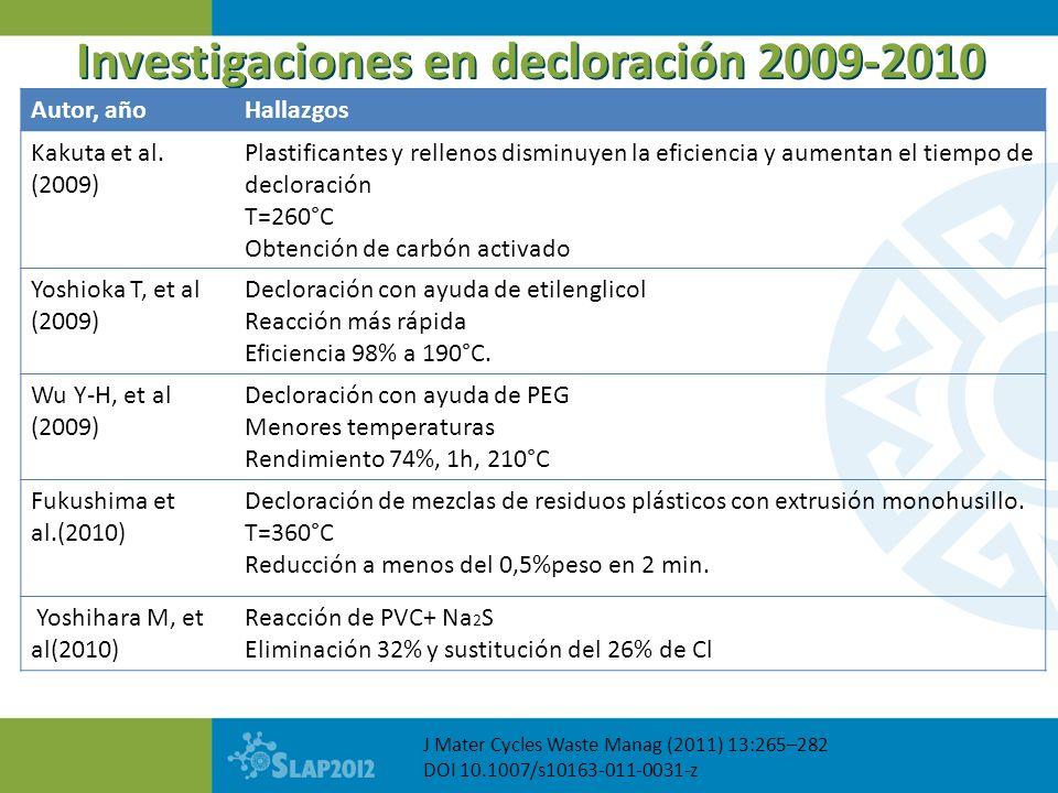 Investigaciones en decloración 2009-2010
