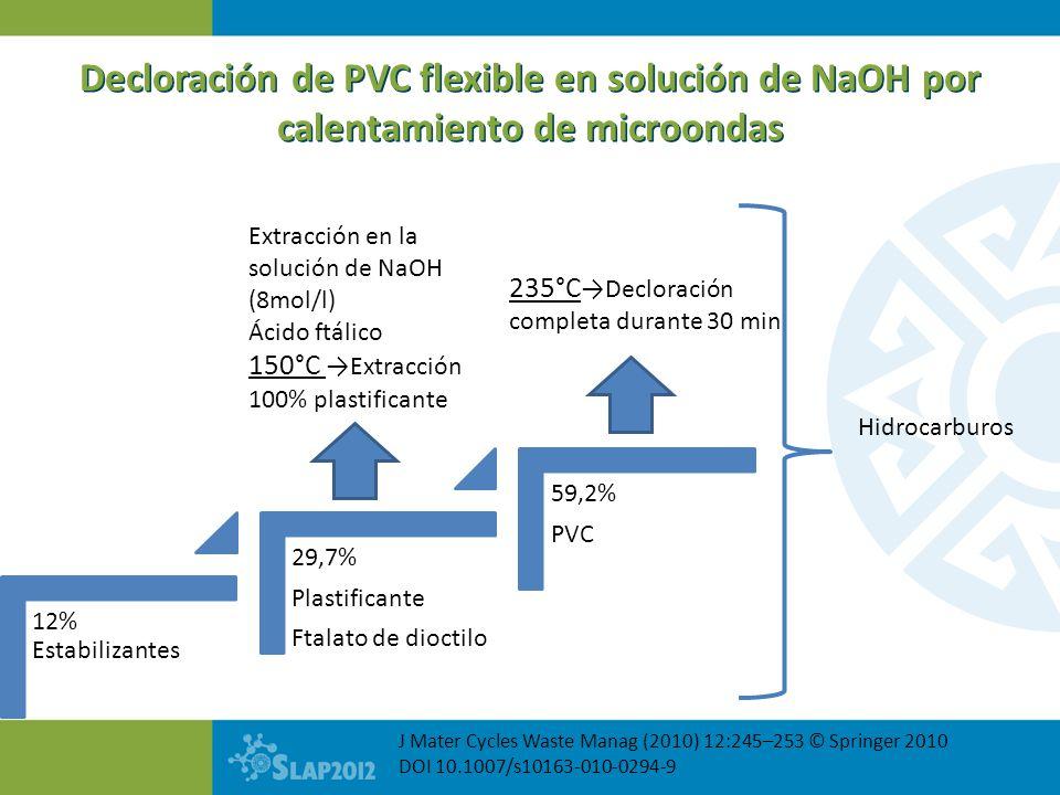 Decloración de PVC flexible en solución de NaOH por calentamiento de microondas