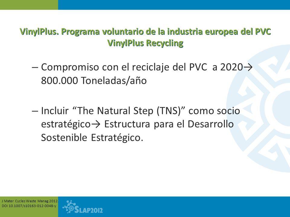 Compromiso con el reciclaje del PVC a 2020→ 800.000 Toneladas/año