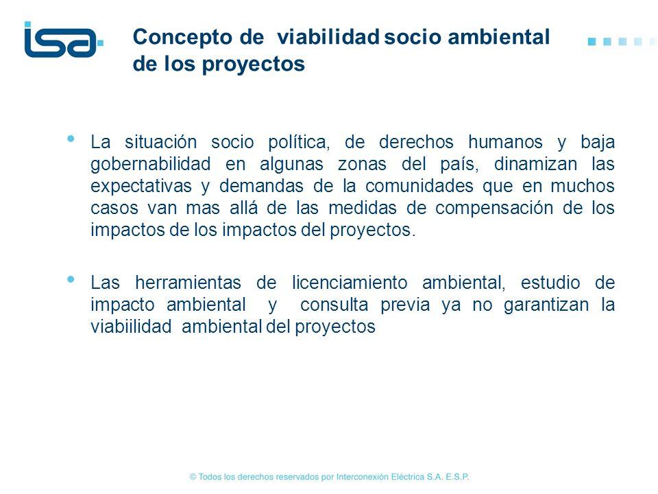 Concepto de viabilidad socio ambiental de los proyectos
