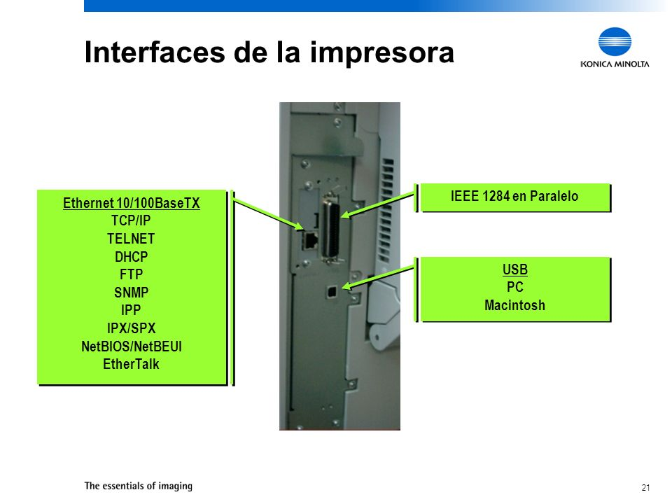 Interfaces de la impresora