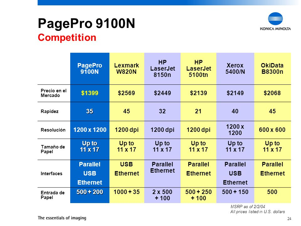 PagePro 9100N Competition PagePro 9100N Lexmark W820N