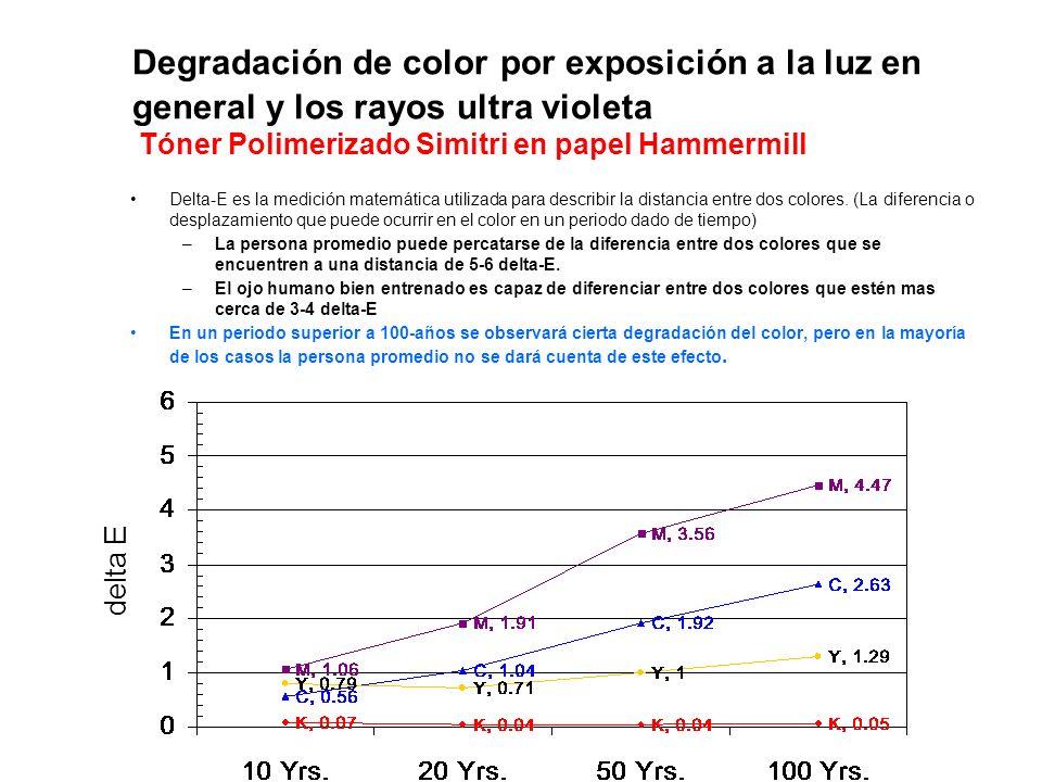 Degradación de color por exposición a la luz en general y los rayos ultra violeta