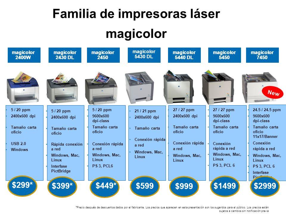 Familia de impresoras láser magicolor