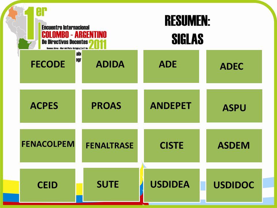 RESUMEN: SIGLAS CISTE ASDEM CEID USDIDOC FECODE ADIDA ADE ADEC ACPES