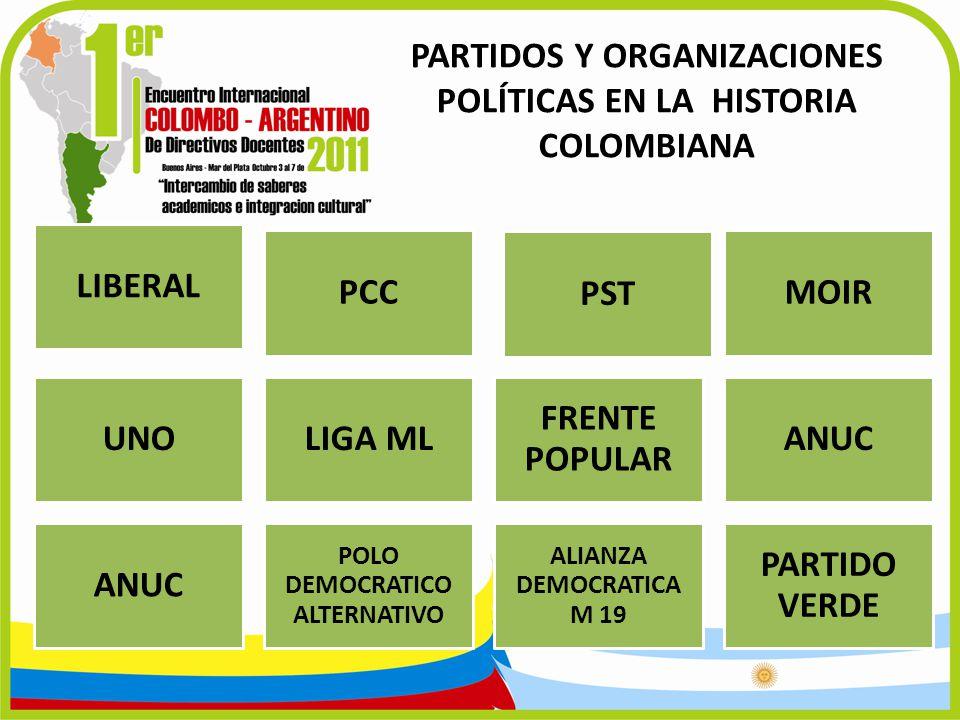 PARTIDOS Y ORGANIZACIONES POLÍTICAS EN LA HISTORIA COLOMBIANA