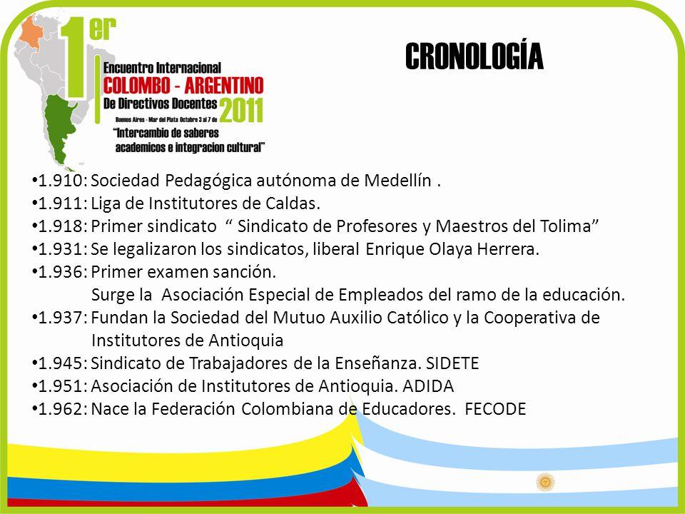 CRONOLOGÍA 1.910: Sociedad Pedagógica autónoma de Medellín .
