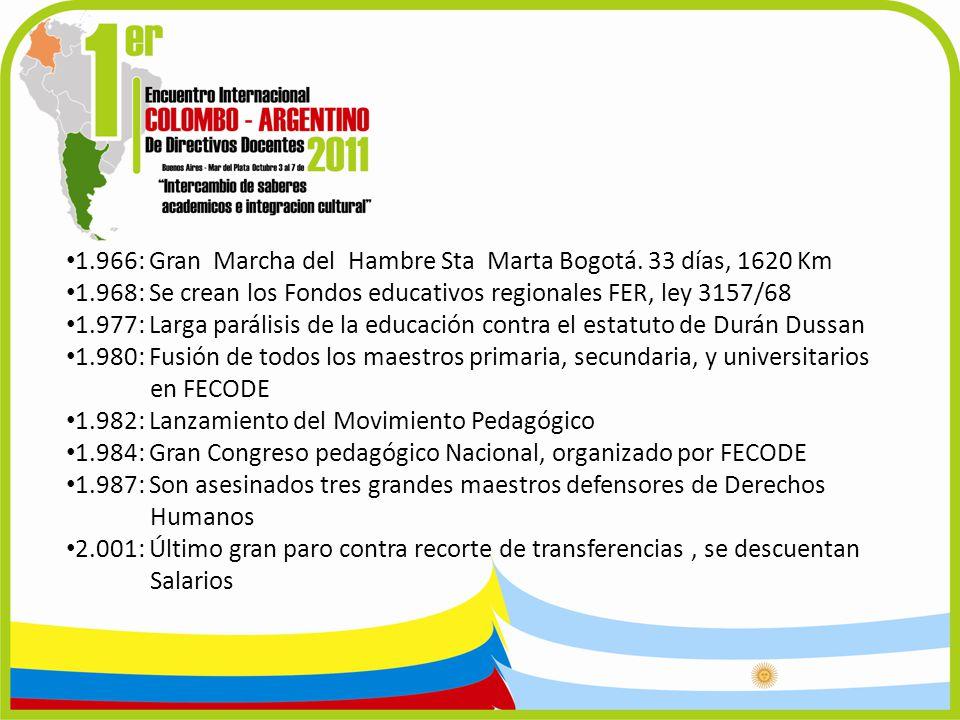 1.966: Gran Marcha del Hambre Sta Marta Bogotá. 33 días, 1620 Km
