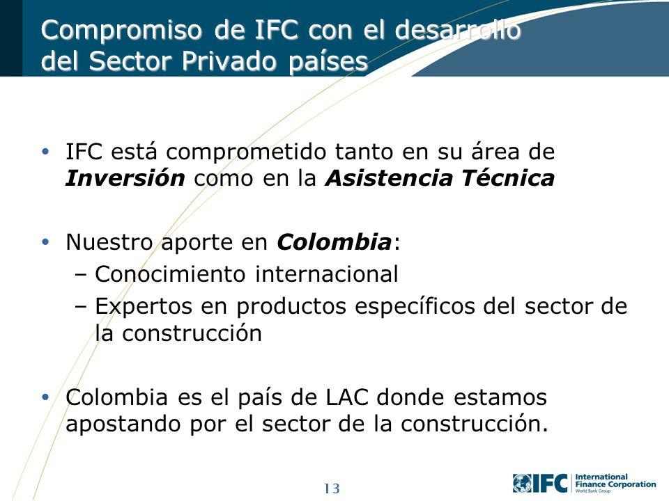 Compromiso de IFC con el desarrollo del Sector Privado países