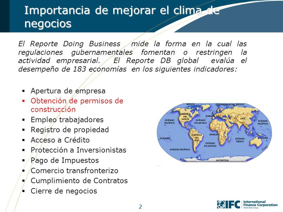 Importancia de mejorar el clima de negocios