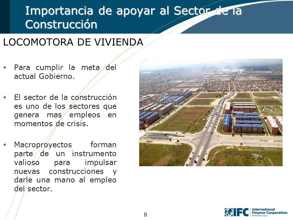 Importancia de apoyar al Sector de la Construcción