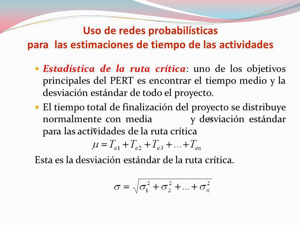 Uso de redes probabilísticas para las estimaciones de tiempo de las actividades