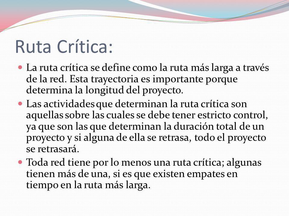 Ruta Crítica: