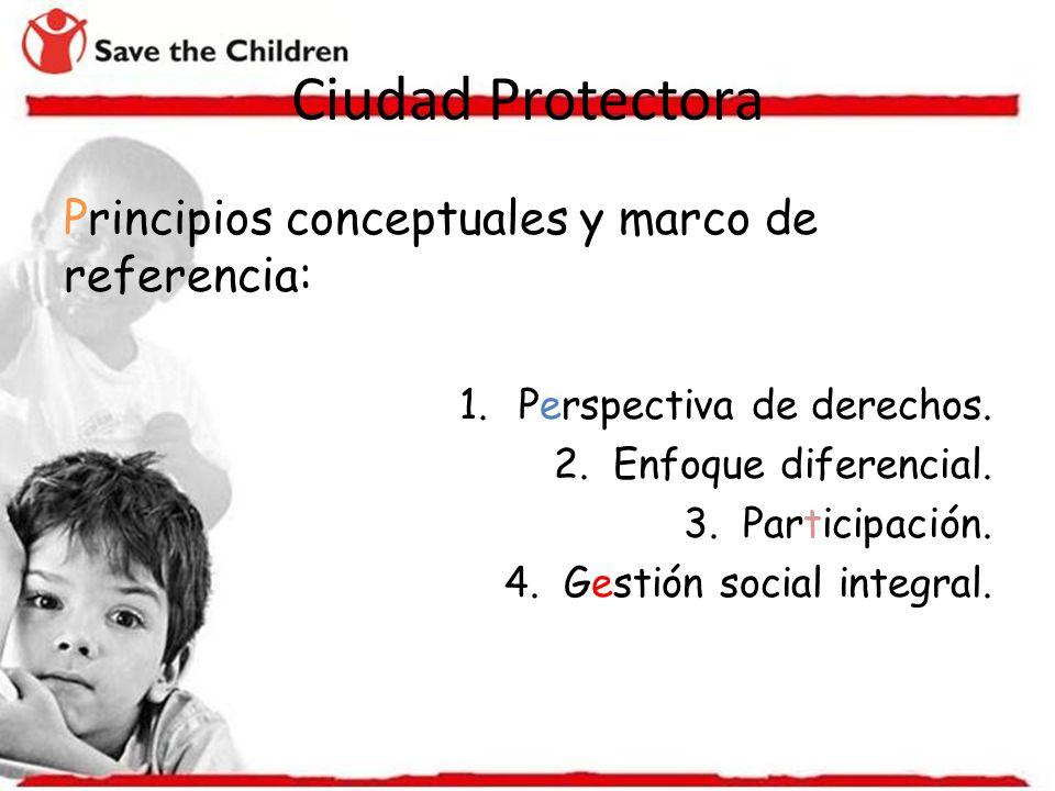 Ciudad Protectora Principios conceptuales y marco de referencia: