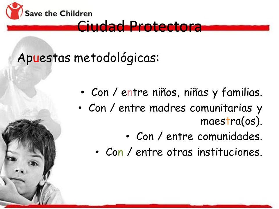 Ciudad Protectora Apuestas metodológicas: