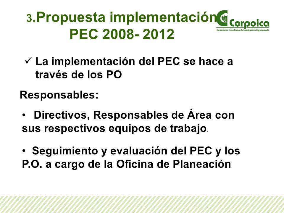 3.Propuesta implementación PEC 2008- 2012