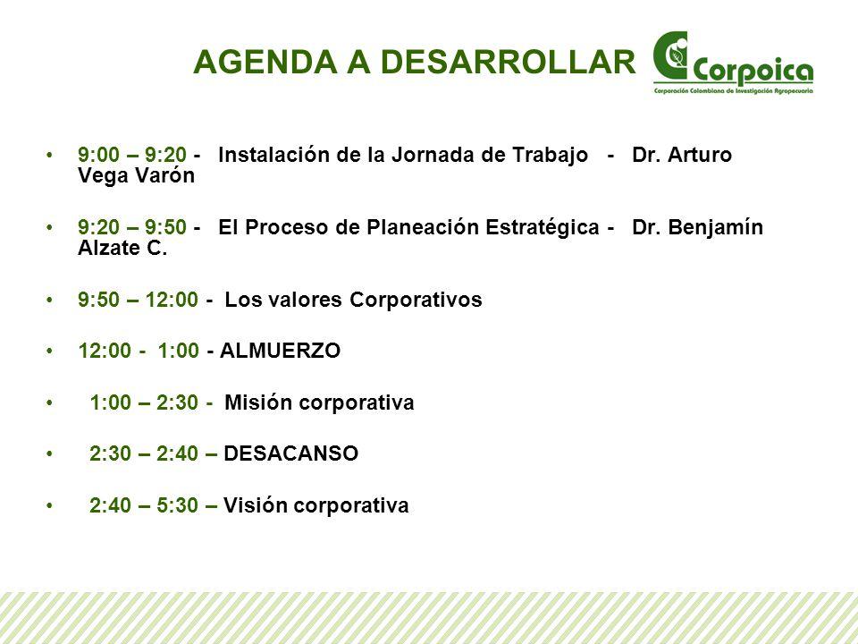 AGENDA A DESARROLLAR 9:00 – 9:20 - Instalación de la Jornada de Trabajo - Dr. Arturo Vega Varón.